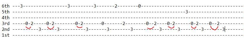Aaja Kina Lyrics and Guitar Chords