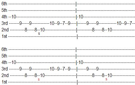 Kripaya Guitar Tabs Solo 1
