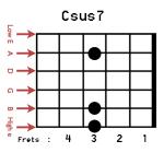 Csus7