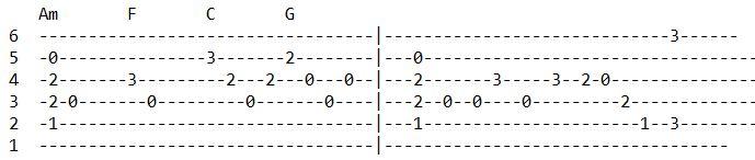 gahiro gahiro lyrics and guitar chords (intro)
