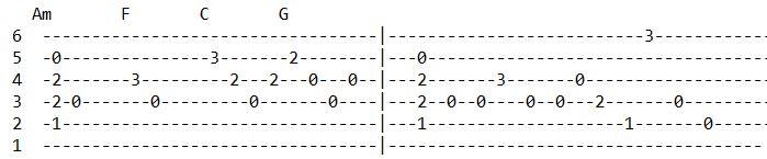 gahiro gahiro lyrics and guitar chords verse 1