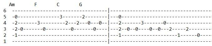 gahiro gahiro lyrics and guitar chords verse