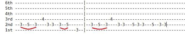 Flirty Maya Guitar Tabs