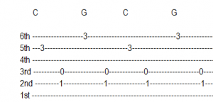 Launa K Garne Guitar Tabs