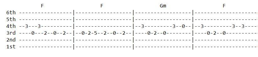 Timi Ra Ma Guitar Tabs - Dixita Karki