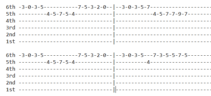 Teesta Guitar Tabs