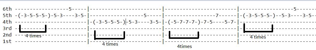 Din Guitar Tabs - Anuprastha