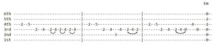Mughlan Lyrics and Guitar Chords   Guitar Tabs