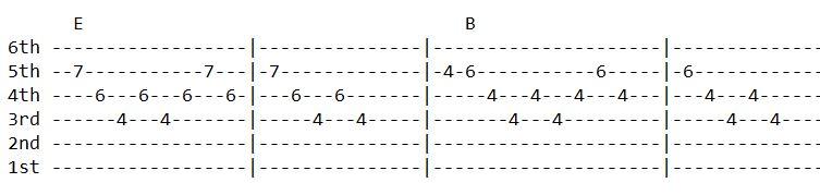 Sano Guitar Tabs - Apurva Tamang
