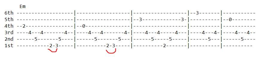 Timilai Bhuleko Chaina Guitar Tabs- Deepak Bajracharya