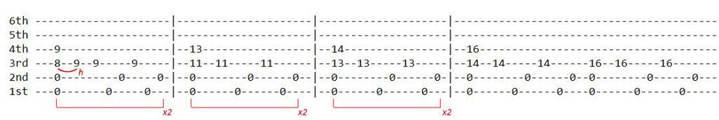 Choo Lo Guitar Tabs Guitar Intro