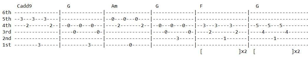 Aaftaab Guitar Tabs